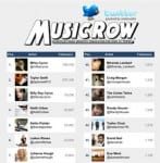 MR Launches Twitter Chart