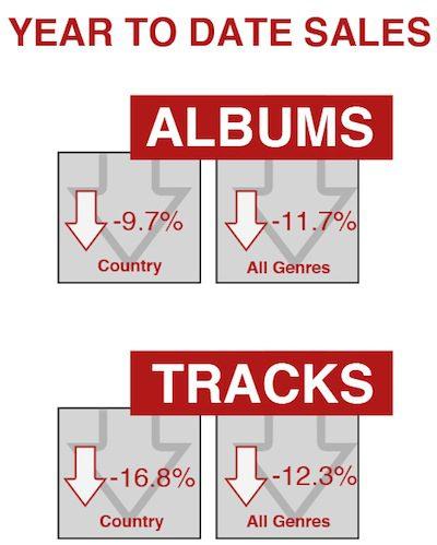 sales graph dec29 2014