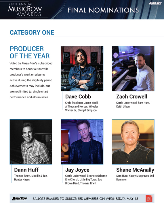 MusicRowAwards2016_categories_Producer
